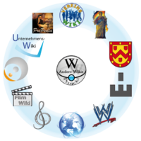 Logo-Andere-Wikis-02.png